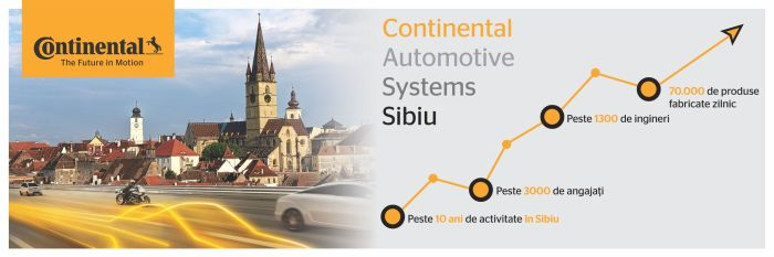 continental www_continental_corporation_com 2015